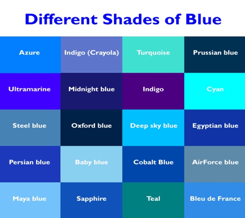 Different shades of color, Color inspection